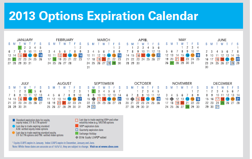 Stock options expiration calendar