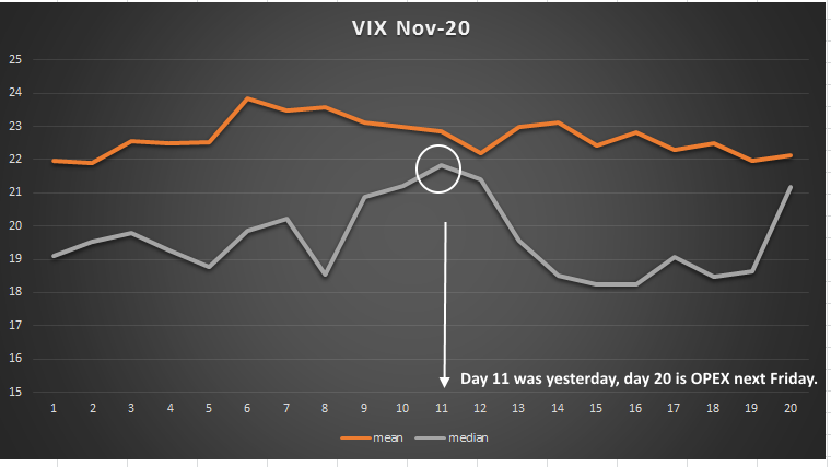 2015-11-04 15_09_39-Microsoft Excel non-commercial use - VIX-Wave-2012-11-29c